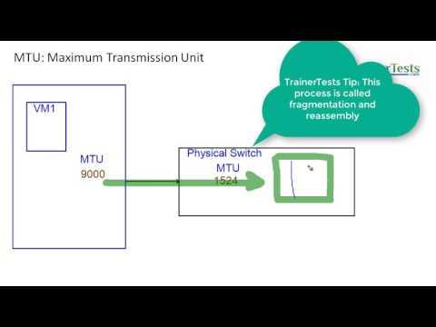 Understanding Maximum Transmission Unit (MTU) - Rick Crisci