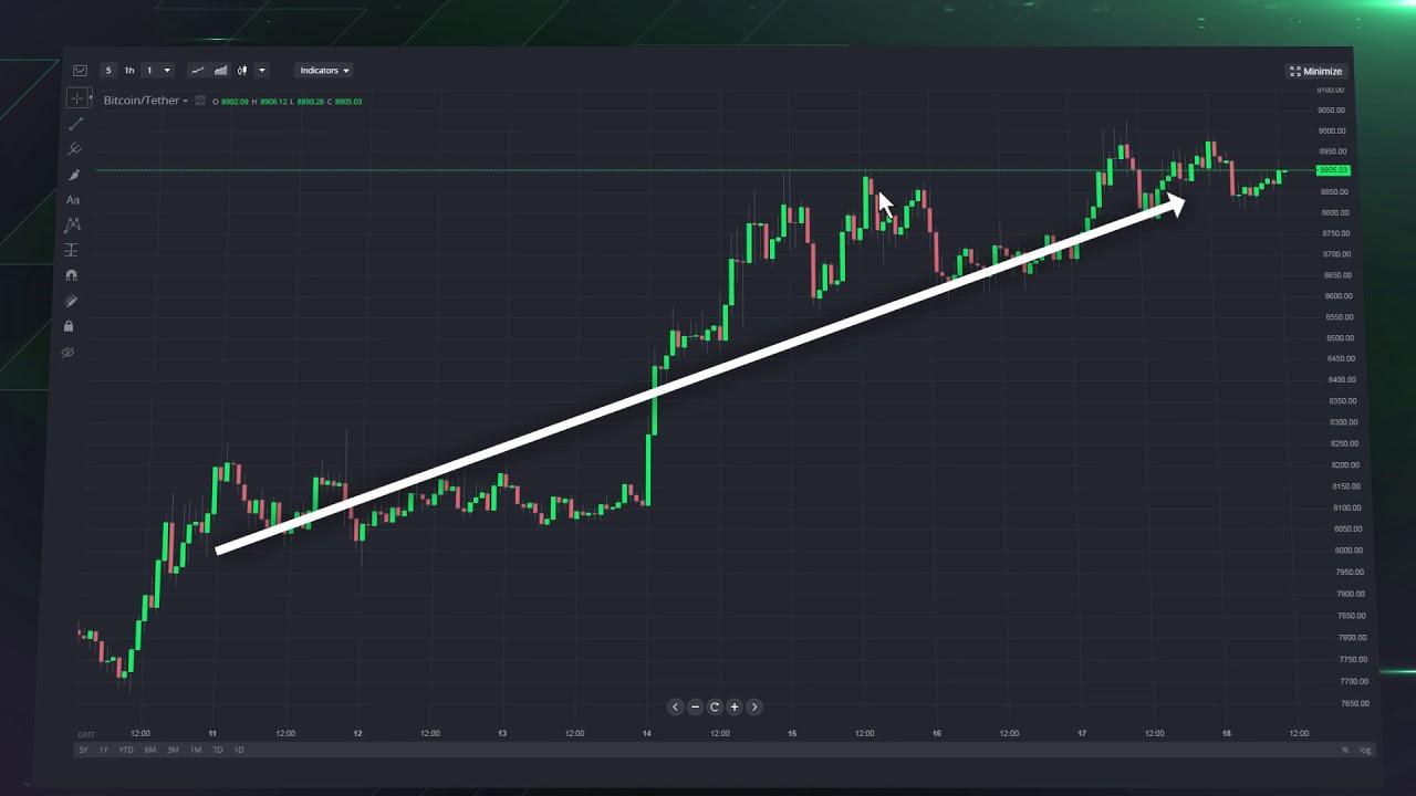 giorno trading bitcoin 1)