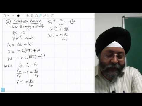 Thermodynamics Part-2