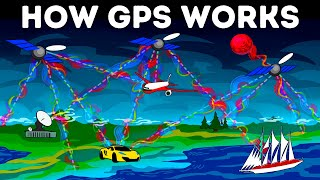 Android - How GPS Works Explained Simply