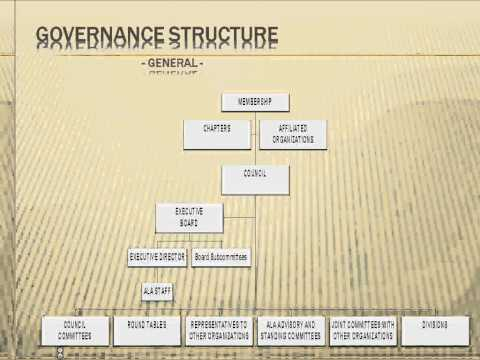ALA Financial Learning Series: ALA's Organizational Structure