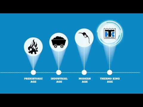 Thermo King Power Management Products - YouTube