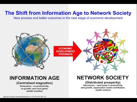 The Shift from Information Age to Network Society