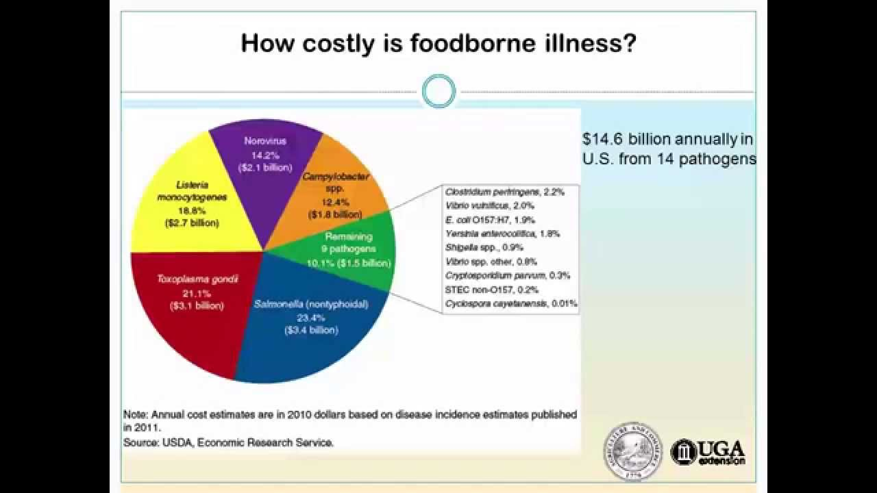 webinar: the role of physicians in identifying foodborne illness