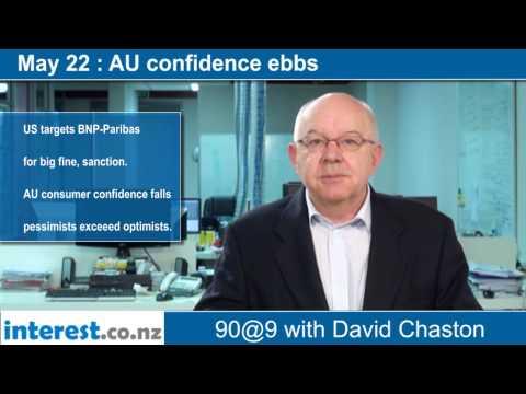 90 seconds @ 9am:AU confidence ebbs
