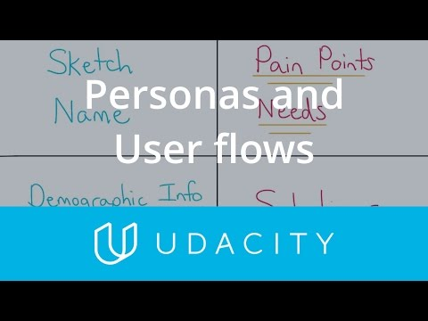 Personas And User Flows | UX/UI Design | Product Design | Udacity