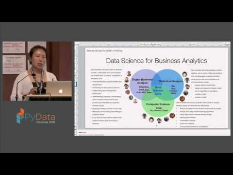 Image from Data Science Driven Business Insights with Python and PySpark