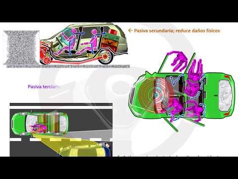 INTRODUCCIÓN A LA TECNOLOGÍA DEL AUTOMÓVIL - Módulo 2 (9/12)