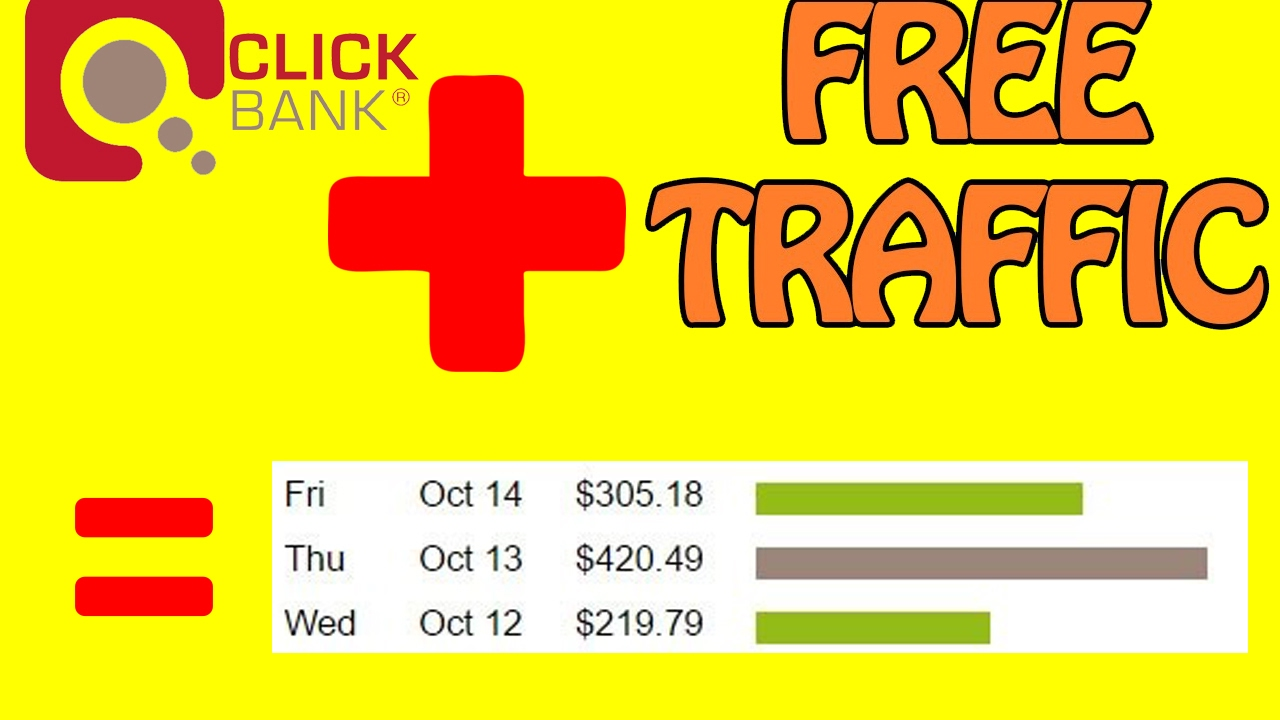 how to sell clickbank products without a website