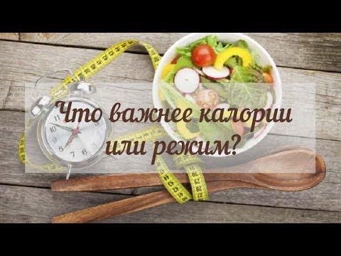 Что важнее калории или режим?