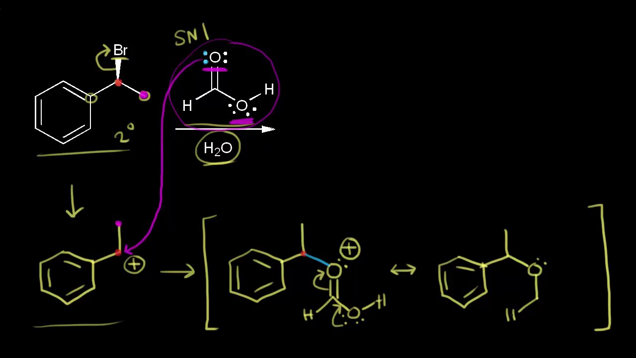 sn1 energy diagram [ 1280 x 720 Pixel ]