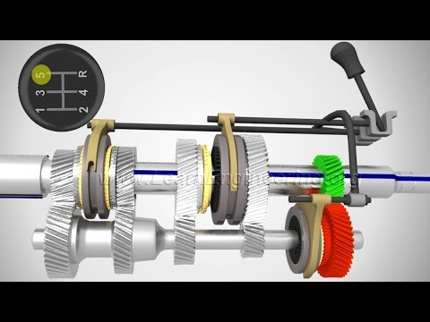 manual transmission  how it works   youtube Cars with Auto Transmission with Manual Transmission Automated Manual Transmission in Cars