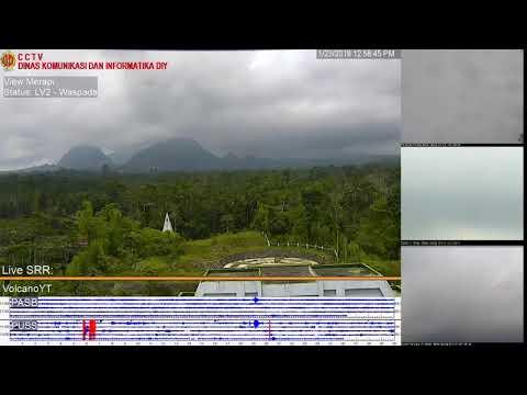 download Live Mount #Merapi From Yogyakarta Indonesia VolcanoYT