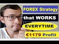Best Forex Trading Strategies That Work - YouTube