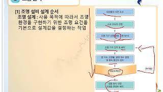 8주차 조명설비의 설계와시공10월12~16일