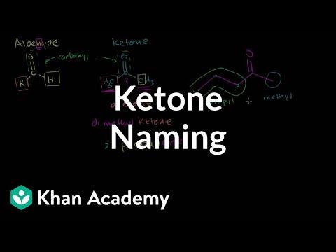 Ketone Naming | Aldehydes And Ketones | Organic Chemistry | Khan Academy