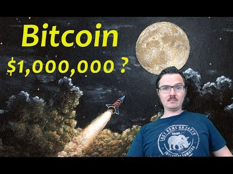 Bitcoin Price - $1,000,000 by 2020 ?