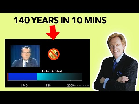 140 Years Of History In 10 Minutes - Mike Maloney