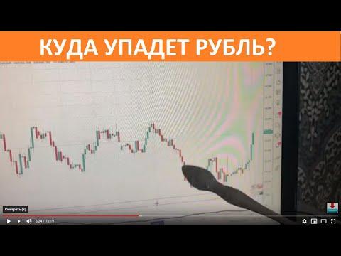 Обвал рубля. Курс доллара сегодня прет вверх. Нефть начала падать. Что делать на бирже трейдеру?