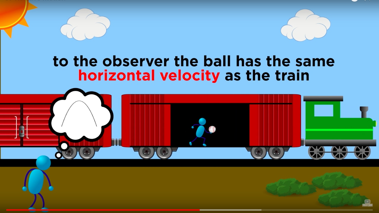 Relative Motion and Inertial Reference Frames - YouTube