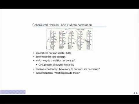 Webinar - Soil Data Aggregation Using R (3/2015)