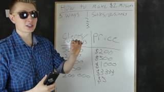 How To Make a Million Dollars through Sales/Business - Part 1/3
