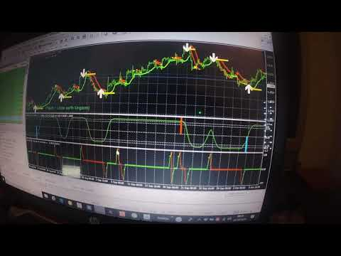 Forex Trader Dream Indicators Strategies And Tools All The Best