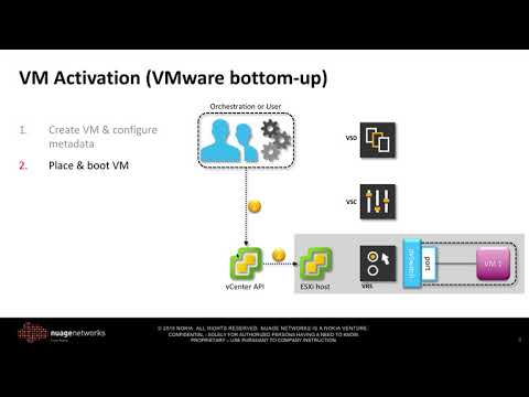 Nuage Networks VM Activation on ESXi with VMware vCenter (Bottom-up Activation) 1 of 2