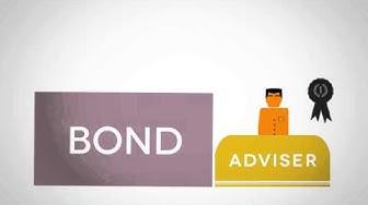 Short Term High Yield Bonds