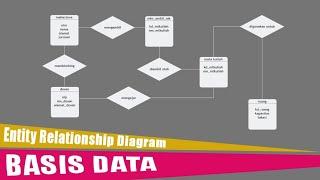 Penjelasan Basis Data Erd  Entity Relationship Diagram  2020