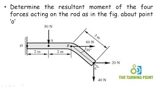 Moment of Force Problem 1