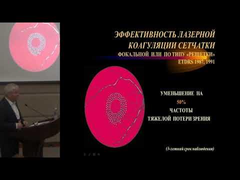 Шадричев Ф.Е., Современная стратегия лечения диабетического макулярного отека: как достигнуть ..