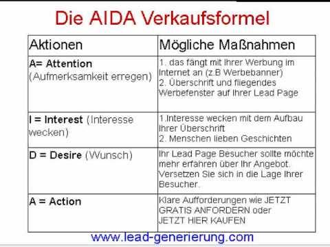 Webwissen Die Aida Formel Im Online Marketing