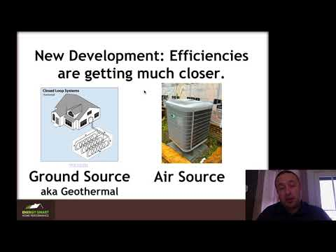 How Heat Pumps Work and Residential Options