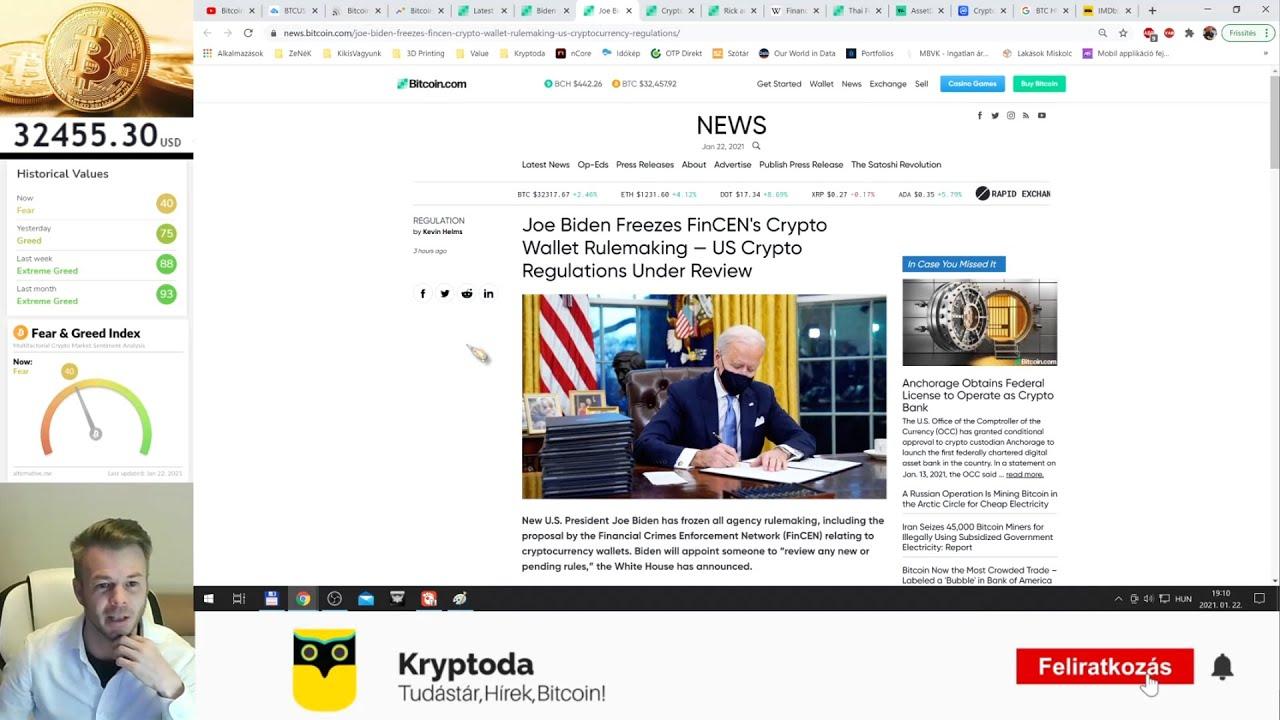 bitcoin us hírek