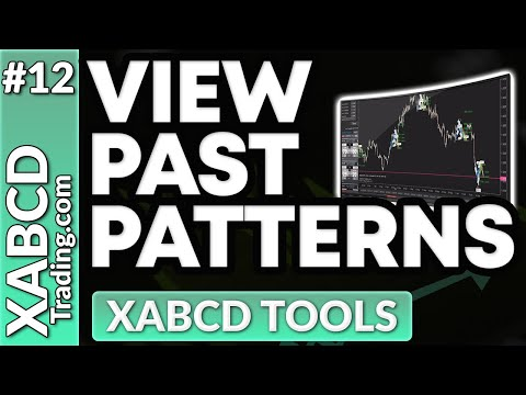 Finding All Historical XABCD Patterns in NinjaTrader 8