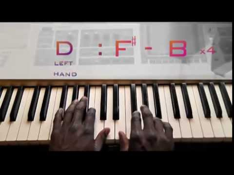 Jessie J Who You Are Piano Tutorial Youtube