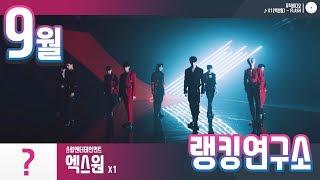 [랭킹연구소] 2019년 9월 아이돌그룹 순위 (브랜드평판) | K-POP IDOL Group Chart (…