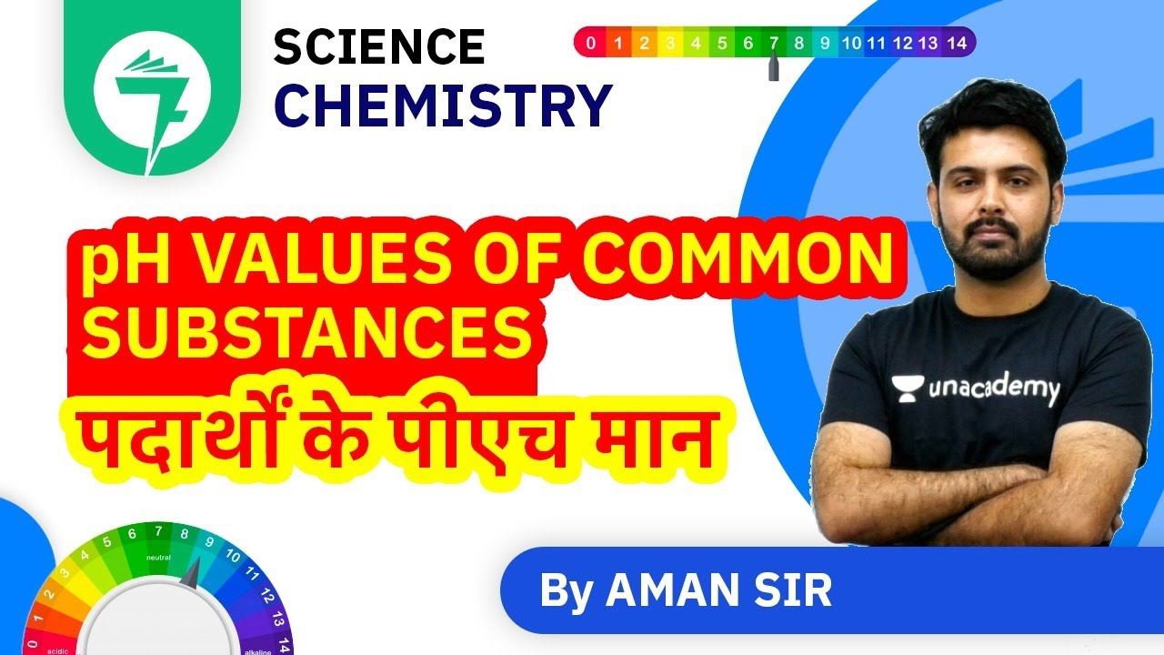 7-Minute Chemistry Tricks | pH Values of Common Substances | पदार्थों के पीएच मान | By Aman Sir