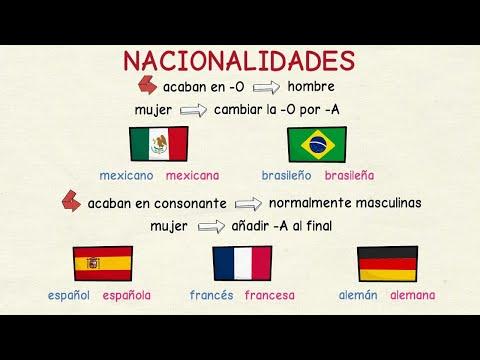 Aprender Espanol Los Adjetivos De Las Nacionalidades Nivel Basico Youtube