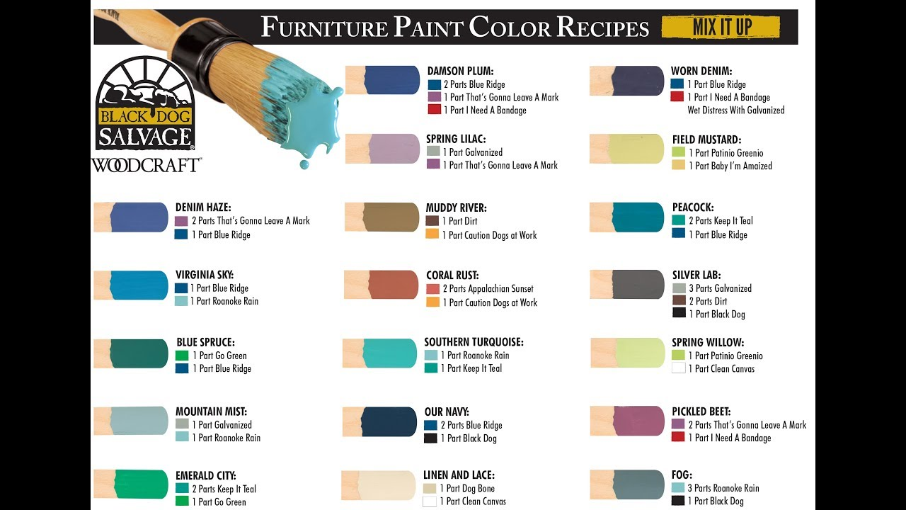 Black Dog Salvage Furniture Paint Recipe Cards Presented By