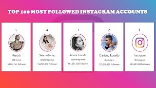 Top 100 Most Followed  Instagram Accounts   Rankings On Time