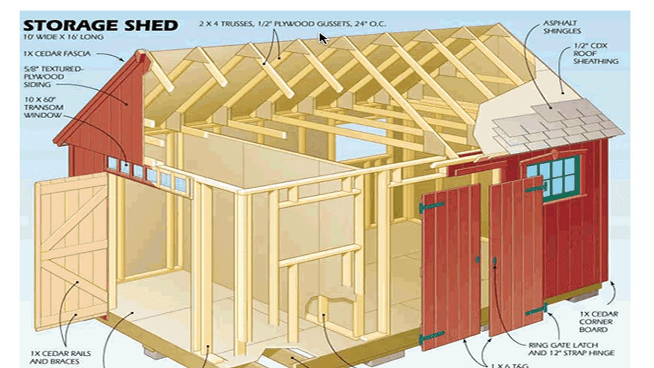 Shed plans blueprints how to build a shed with the best for Best barn plans