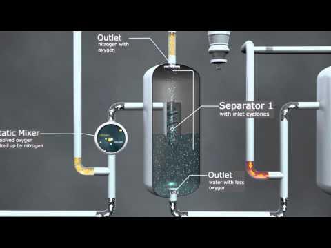Minox Technology