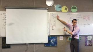 Integrals & Area (Finding the value of the area under an unknown curve)