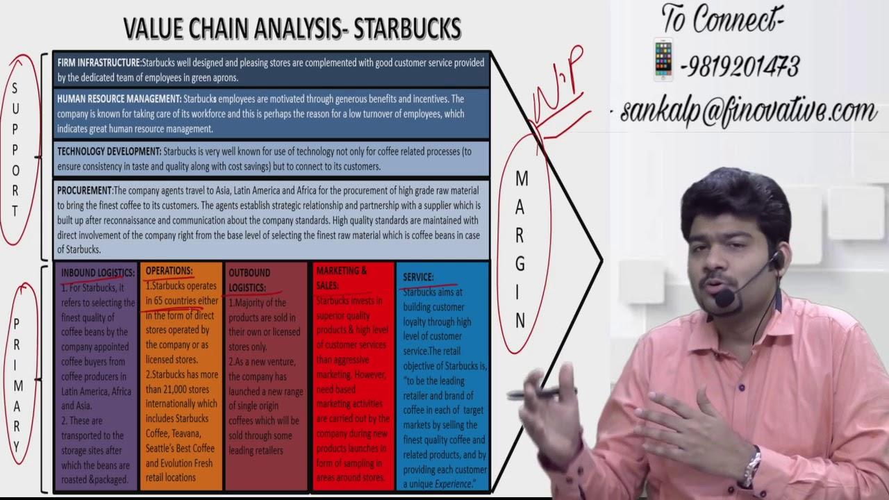starbucks human resource management strategy