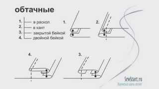 Машинные швы. Как начать шить с нуля(Как научиться шить с нуля? Ещё больше видео уроков можно скачать на сайте http://osnovi-shitia.ucoz.ru., 2015-07-24T20:37:06.000Z)