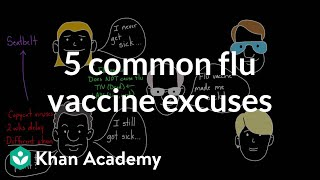 5 common flu vaccine excuses | Infectious diseases | Health & Medicine | Khan Academy