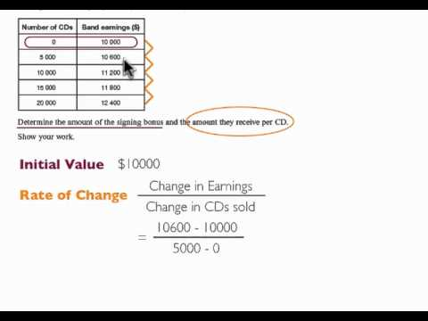 Finding initial value and rate of change from a table