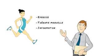 Les douleurs lombaires et la chiropratique